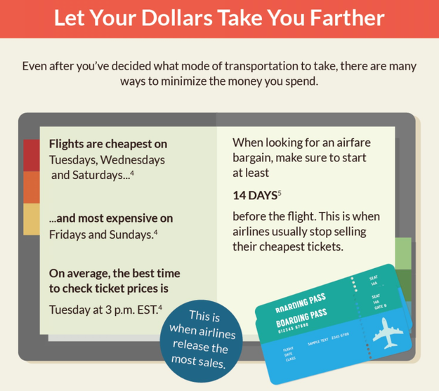 tips to buy a flight